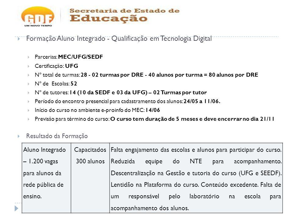 Formação Aluno Integrado - Qualificação em Tecnologia Digital Parcerias: MEC/UFG/SEDF Certificação: UFG Nº total de turmas: 28 - 02 turmas por DRE - 4