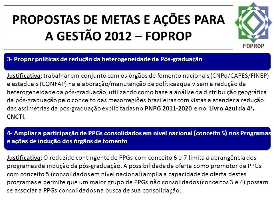 PROPOSTAS DE METAS E AÇÕES PARA A GESTÃO 2012 – FOPROP 3- Propor políticas de redução da heterogeneidade da Pós-graduação Justificativa: trabalhar em
