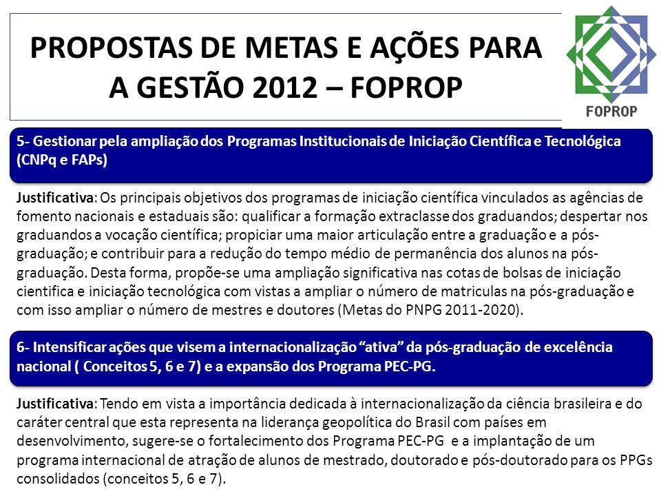PROPOSTAS DE METAS E AÇÕES PARA A GESTÃO 2012 – FOPROP 5- Gestionar pela ampliação dos Programas Institucionais de Iniciação Científica e Tecnológica