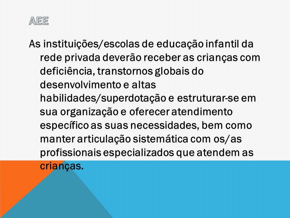 As instituições/escolas de educação infantil da rede privada deverão receber as crianças com deficiência, transtornos globais do desenvolvimento e alt
