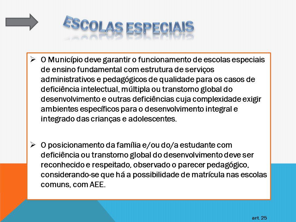 O Município deve garantir o funcionamento de escolas especiais de ensino fundamental com estrutura de serviços administrativos e pedagógicos de qualid
