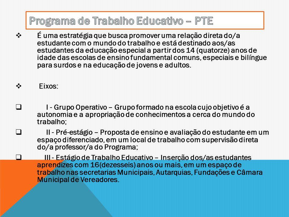 É uma estratégia que busca promover uma relação direta do/a estudante com o mundo do trabalho e está destinado aos/as estudantes da educação especial
