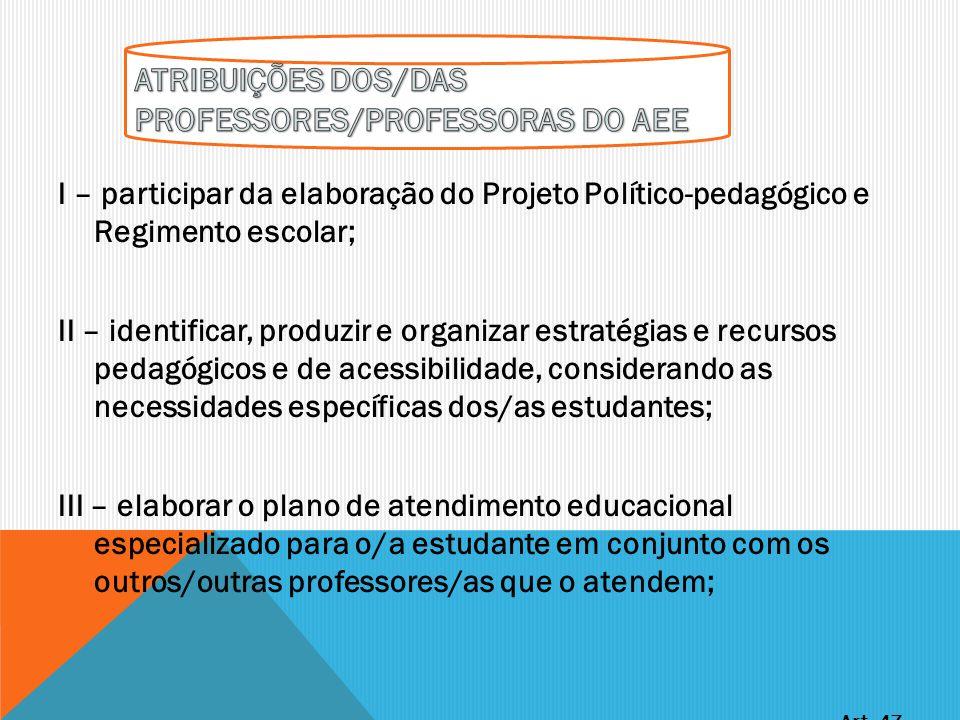 I – participar da elaboração do Projeto Político-pedagógico e Regimento escolar; II – identificar, produzir e organizar estratégias e recursos pedagóg
