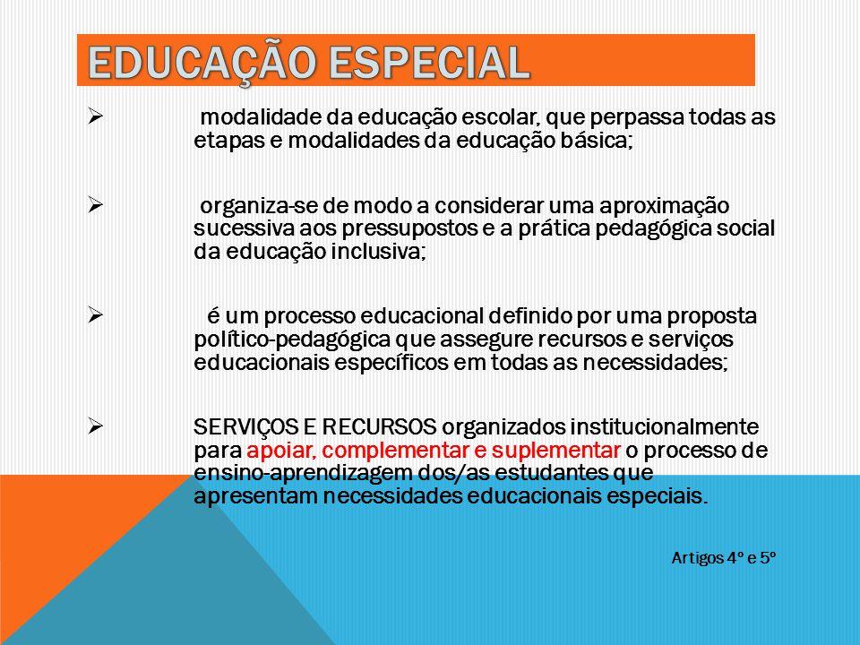 modalidade da educação escolar, que perpassa todas as etapas e modalidades da educação básica; organiza-se de modo a considerar uma aproximação sucess