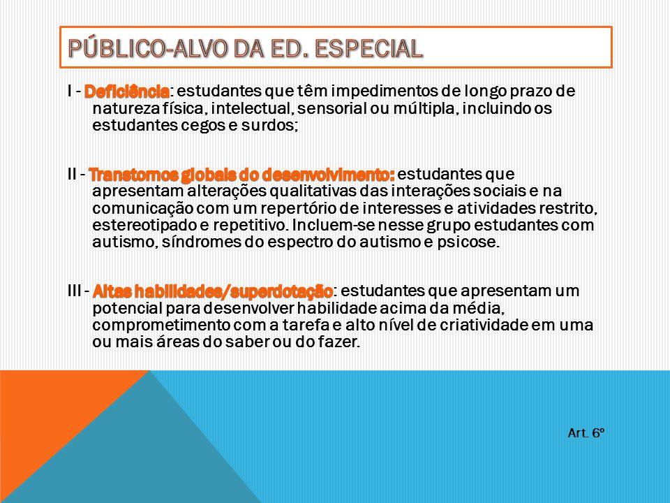 As escolas que atendem as diferentes etapas e modalidades da Educação Básica do SME, devem prover profissionais de apoio à inclusão e os recursos necessários para a promoção da acessibilidade dos/as estudantes com deficiência, transtornos globais do desenvolvimento e altas habilidades/superdotação.