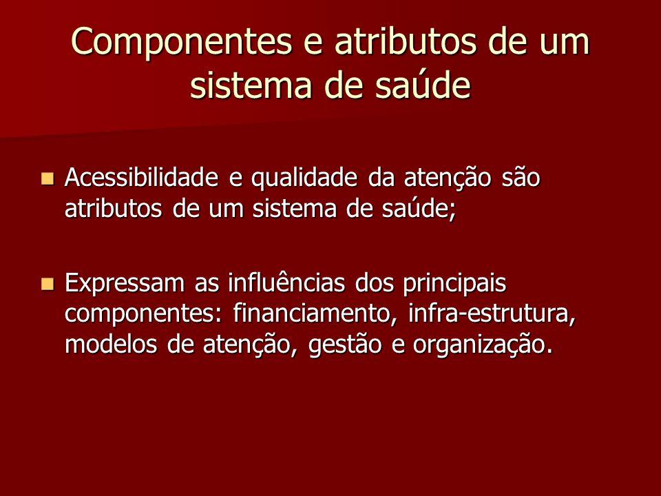 ATENÇÃO BÁSICA (Paim, Travassos, Almeida, Bahia, Macinko, 2011) 236.000 ACS e 30.000 ESF, cobrindo 98 milhões de pessoas em 85% (4.737) dos municípios (2010).