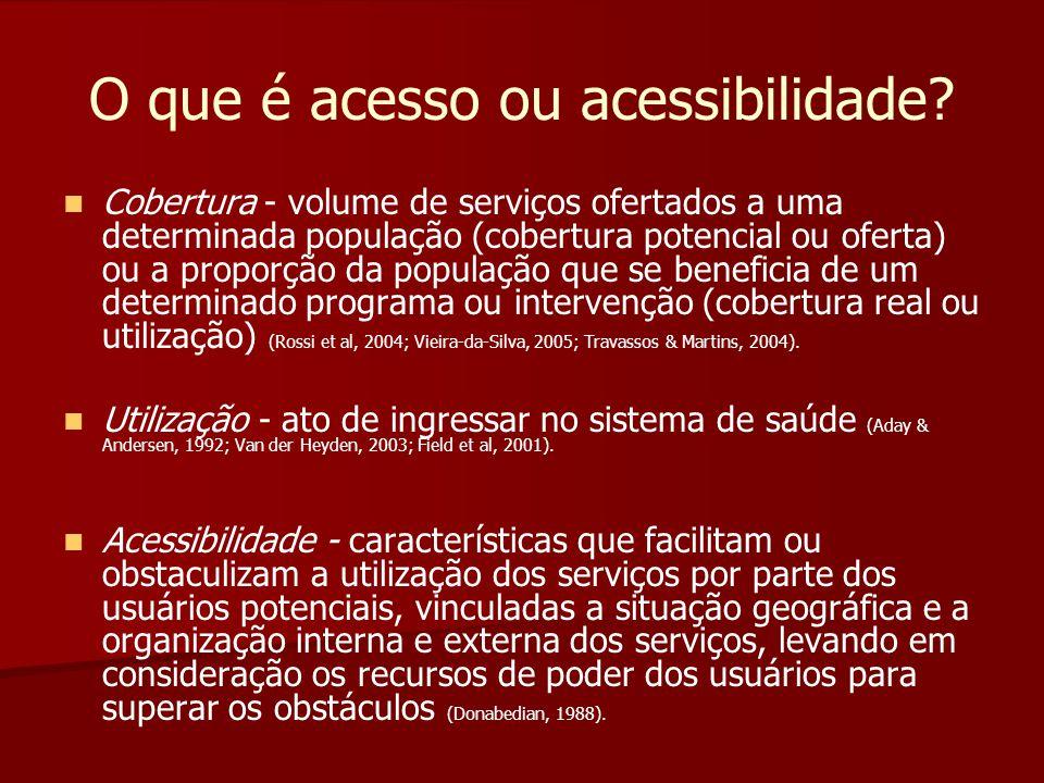 Desigualdades no acesso Pobres têm menor chance de consumir serviços de saúde (Travassos et al, 2000; Néri & Soares, 2002; Sawyer et al, 2002).