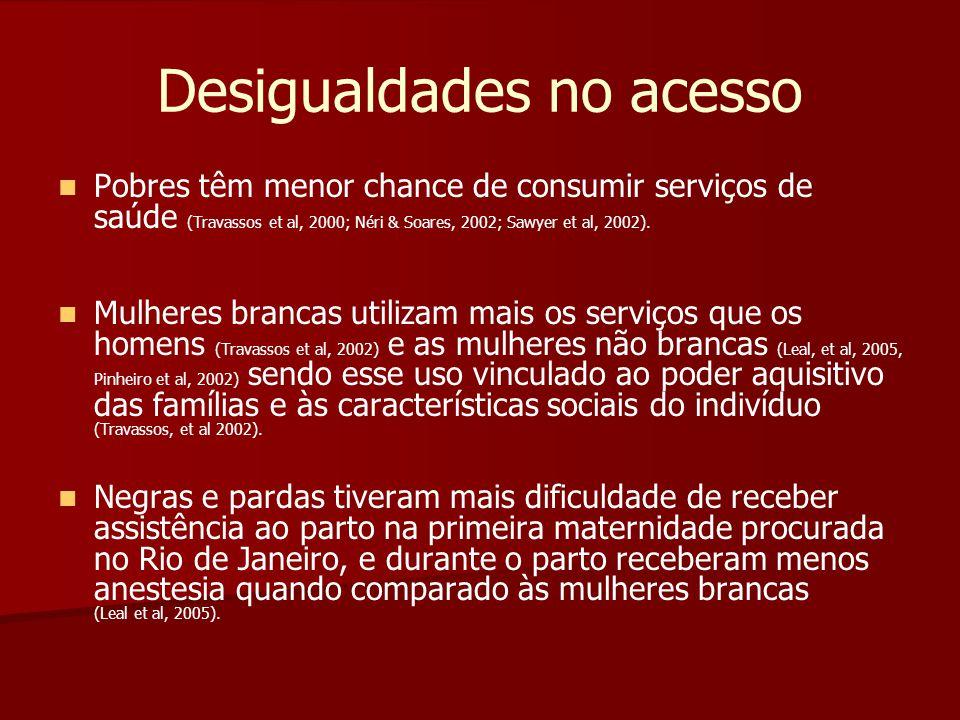 Acessibilidade, qualidade e relações com outros componentes do SUS O aumento do acesso não significa acessibilidade universal e atendimento digno.