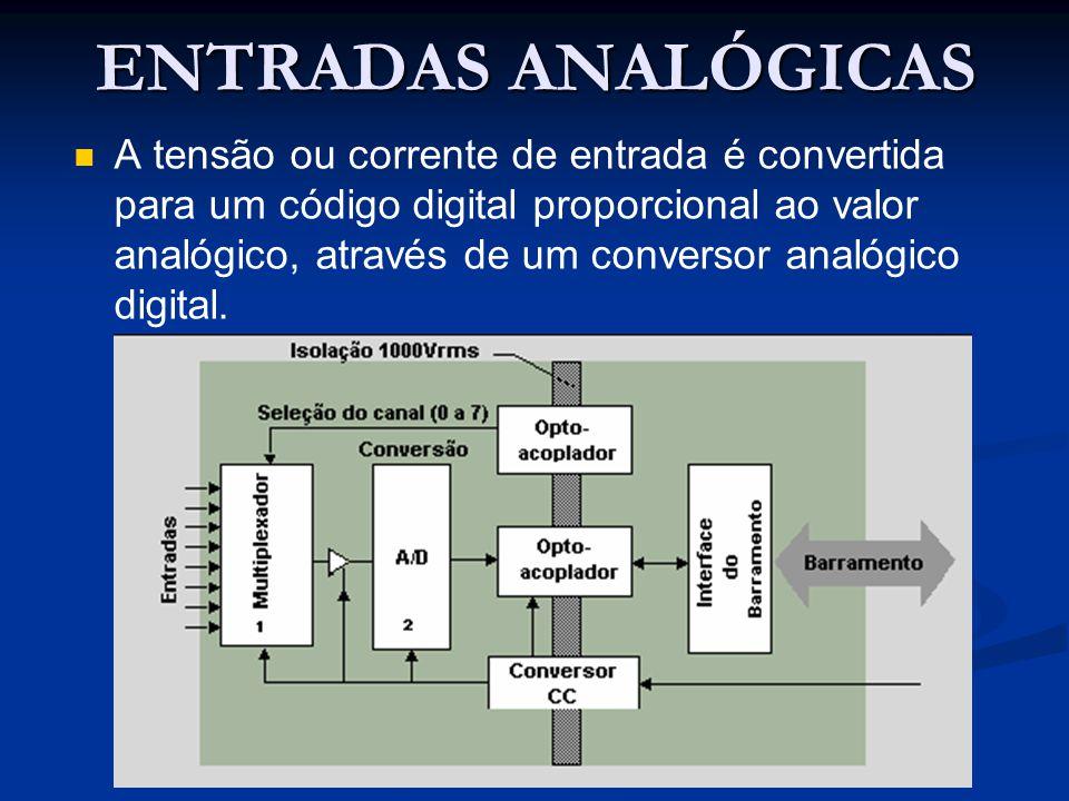 ENTRADAS ANALÓGICAS A tensão ou corrente de entrada é convertida para um código digital proporcional ao valor analógico, através de um conversor analó