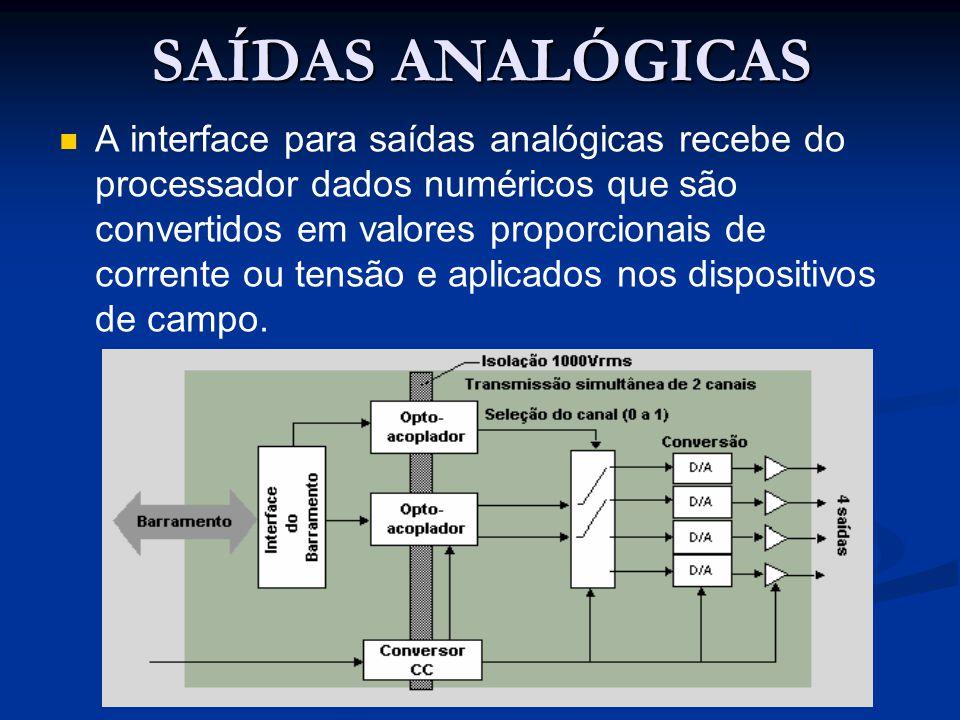 SAÍDAS ANALÓGICAS A interface para saídas analógicas recebe do processador dados numéricos que são convertidos em valores proporcionais de corrente ou