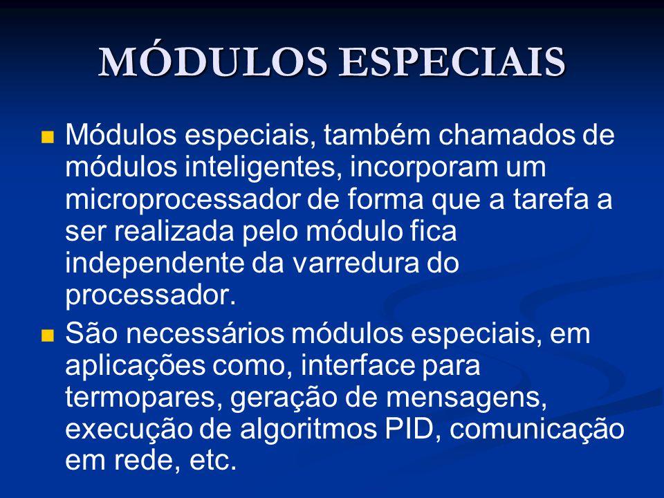 MÓDULOS ESPECIAIS Módulos especiais, também chamados de módulos inteligentes, incorporam um microprocessador de forma que a tarefa a ser realizada pel