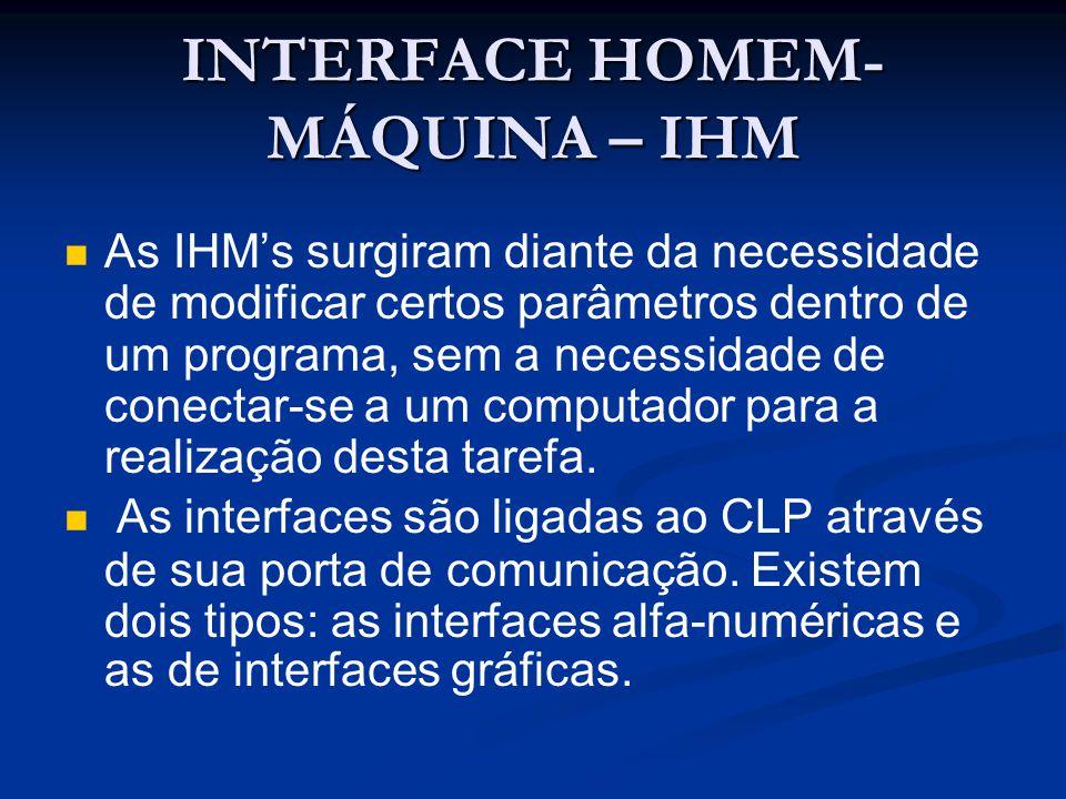 INTERFACE HOMEM- MÁQUINA – IHM As IHMs surgiram diante da necessidade de modificar certos parâmetros dentro de um programa, sem a necessidade de conec