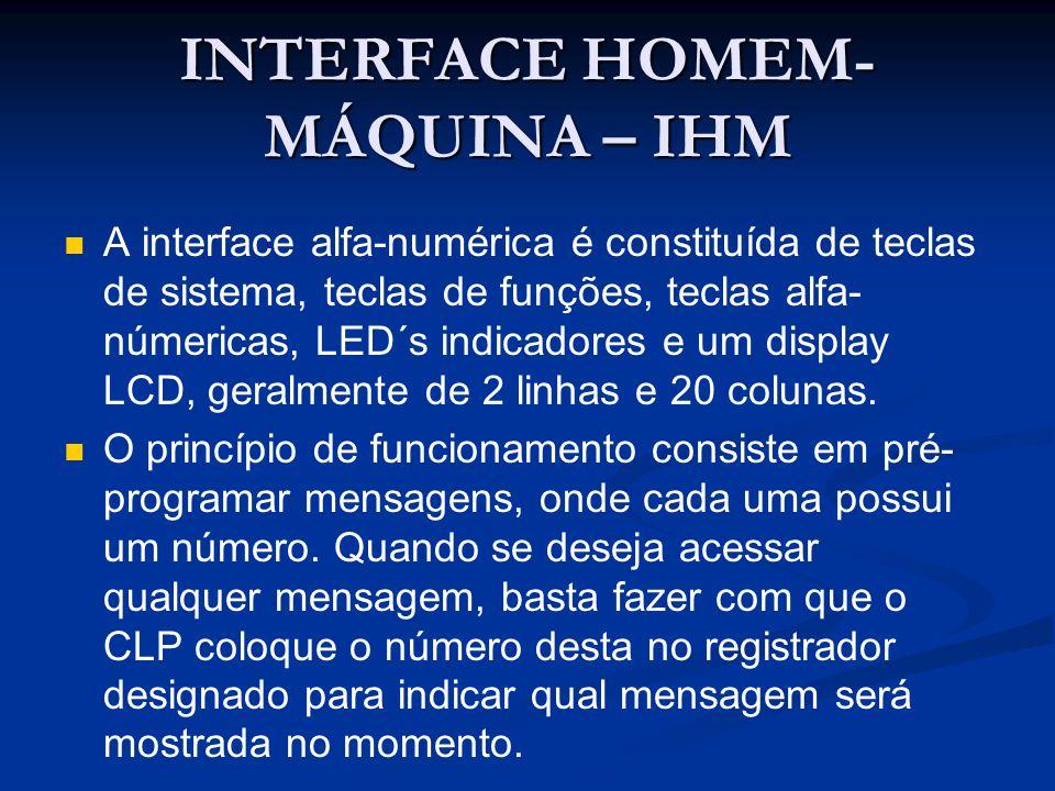 INTERFACE HOMEM- MÁQUINA – IHM A interface alfa-numérica é constituída de teclas de sistema, teclas de funções, teclas alfa- númericas, LED´s indicado