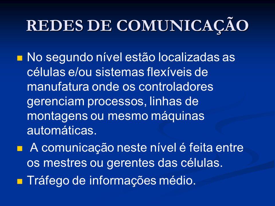 REDES DE COMUNICAÇÃO No segundo nível estão localizadas as células e/ou sistemas flexíveis de manufatura onde os controladores gerenciam processos, li