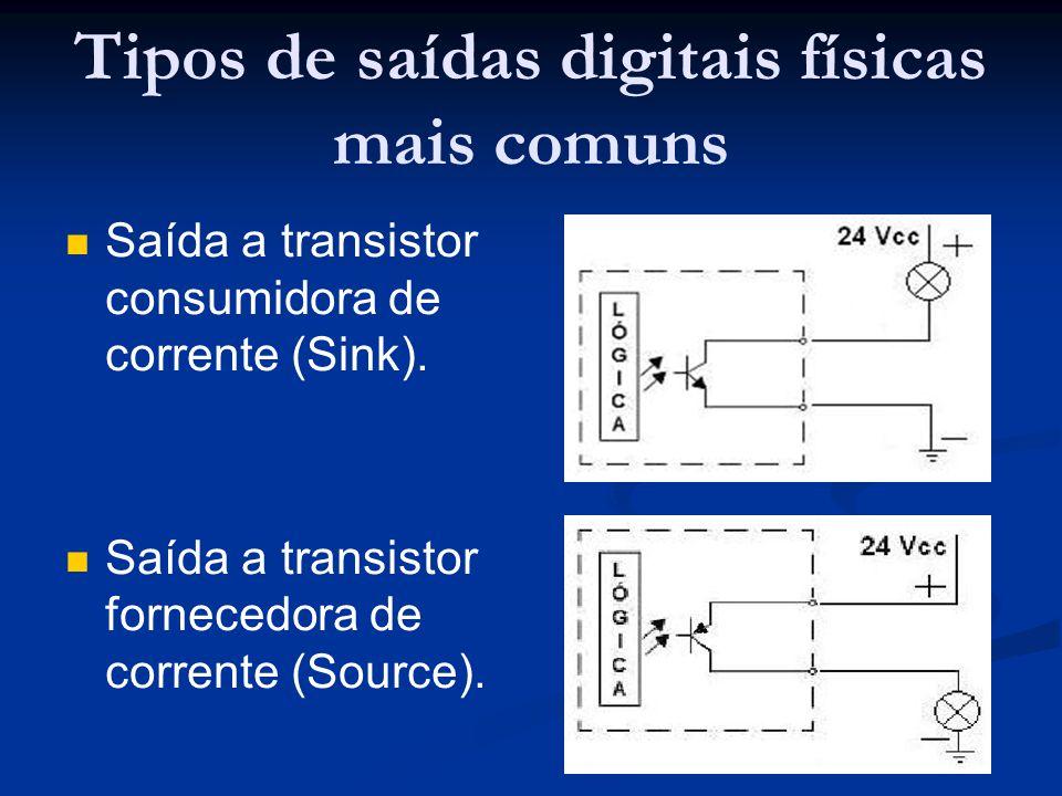 Tipos de saídas digitais físicas mais comuns Saída a transistor consumidora de corrente (Sink). Saída a transistor fornecedora de corrente (Source).