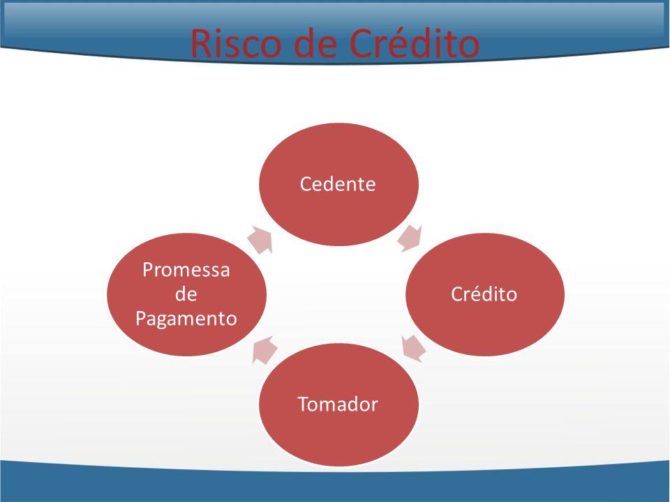 CedenteCréditoTomador Promessa de Pagamento Risco de Crédito