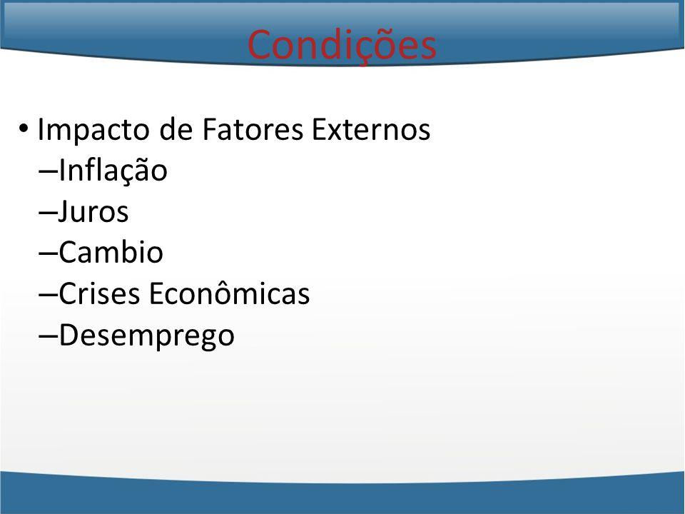 Impacto de Fatores Externos – Inflação – Juros – Cambio – Crises Econômicas – Desemprego Condições