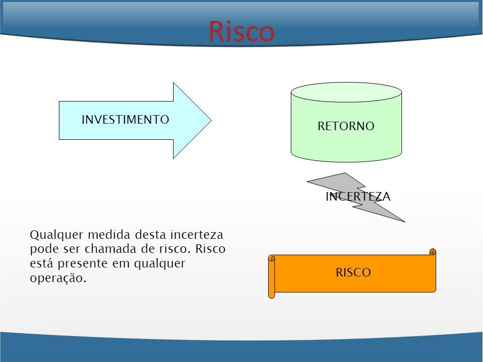 INVESTIMENTO RETORNO INCERTEZA RISCO Qualquer medida desta incerteza pode ser chamada de risco.