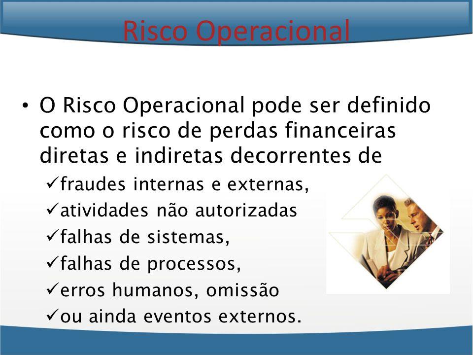 O Risco Operacional pode ser definido como o risco de perdas financeiras diretas e indiretas decorrentes de fraudes internas e externas, atividades não autorizadas falhas de sistemas, falhas de processos, erros humanos, omissão ou ainda eventos externos.