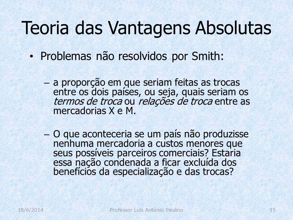 Teoria das Vantagens Absolutas Problemas não resolvidos por Smith: – a proporção em que seriam feitas as trocas entre os dois países, ou seja, quais s