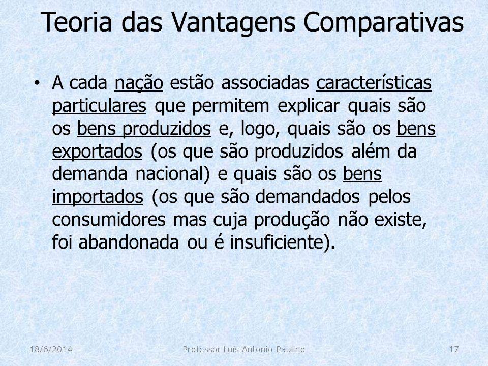 Teoria das Vantagens Comparativas A cada nação estão associadas características particulares que permitem explicar quais são os bens produzidos e, log