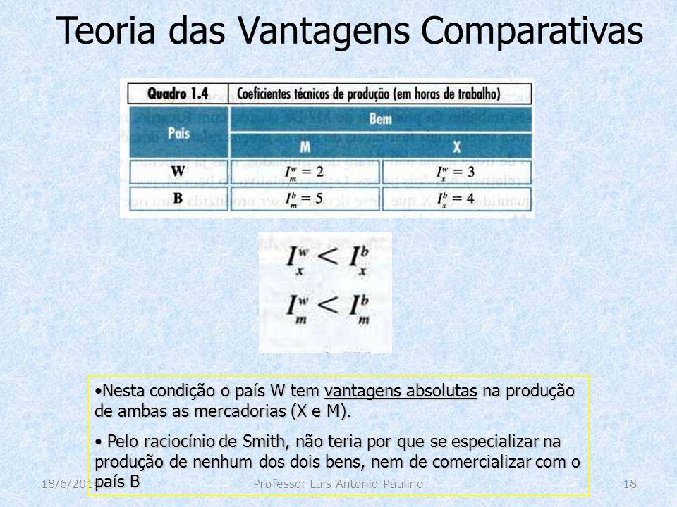 Teoria das Vantagens Comparativas 18/6/2014Professor Luís Antonio Paulino18 Nesta condição o país W tem vantagens absolutas na produção de ambas as me