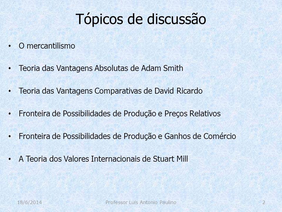 Tópicos de discussão O mercantilismo Teoria das Vantagens Absolutas de Adam Smith Teoria das Vantagens Comparativas de David Ricardo Fronteira de Poss