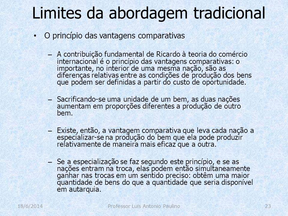 Limites da abordagem tradicional O princípio das vantagens comparativas – A contribuição fundamental de Ricardo à teoria do comércio internacional é o