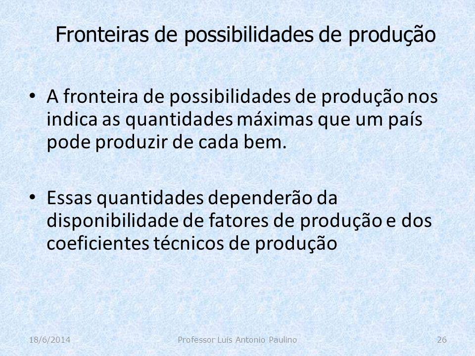 Fronteiras de possibilidades de produção A fronteira de possibilidades de produção nos indica as quantidades máximas que um país pode produzir de cada
