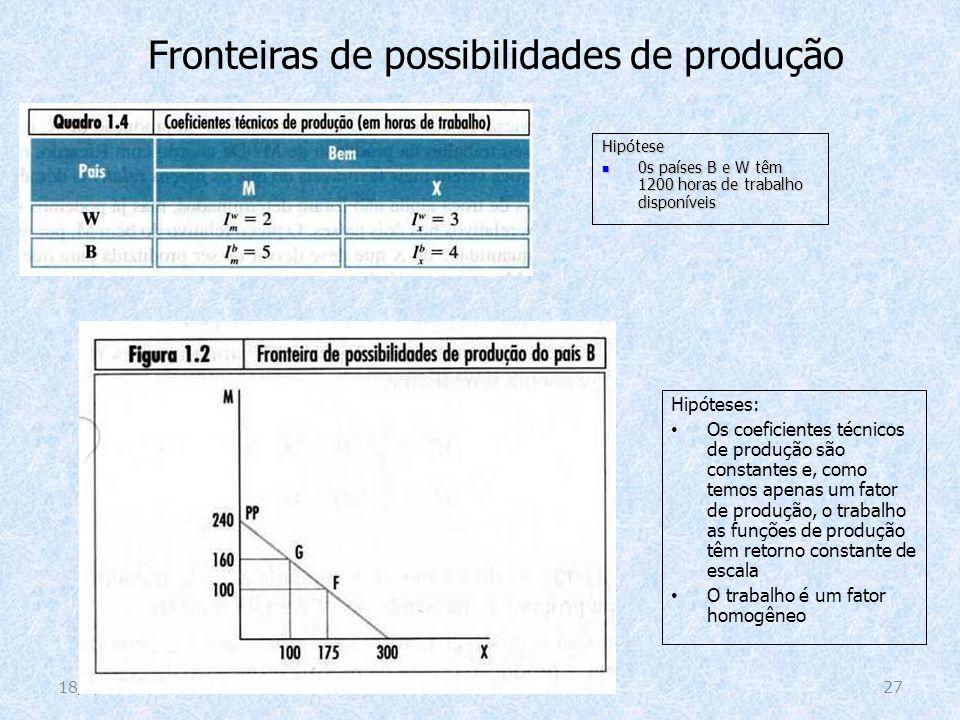Fronteiras de possibilidades de produção Hipóteses: Os coeficientes técnicos de produção são constantes e, como temos apenas um fator de produção, o t