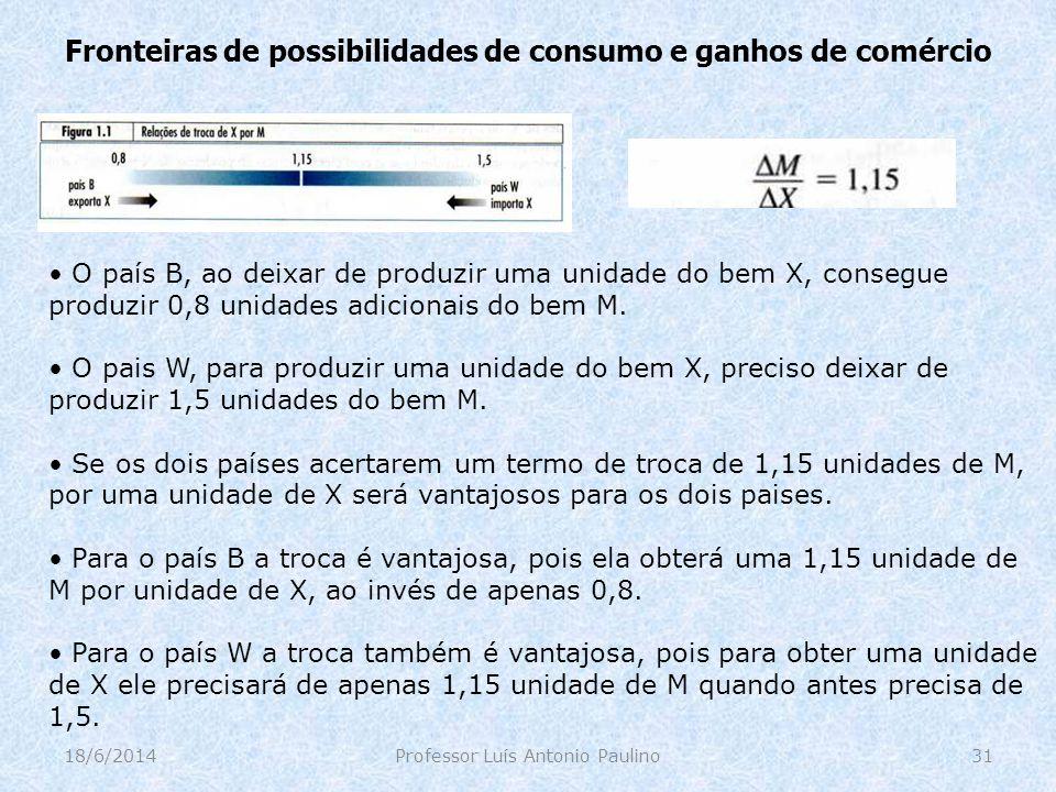 Fronteiras de possibilidades de consumo e ganhos de comércio 18/6/2014Professor Luís Antonio Paulino31 O país B, ao deixar de produzir uma unidade do