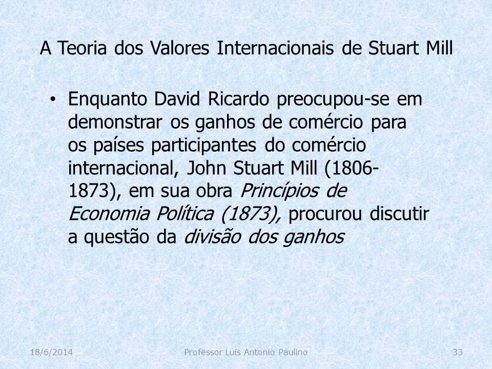 A Teoria dos Valores Internacionais de Stuart Mill Enquanto David Ricardo preocupou-se em demonstrar os ganhos de comércio para os países participante