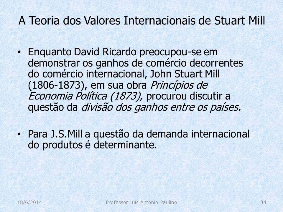 A Teoria dos Valores Internacionais de Stuart Mill Enquanto David Ricardo preocupou-se em demonstrar os ganhos de comércio decorrentes do comércio int