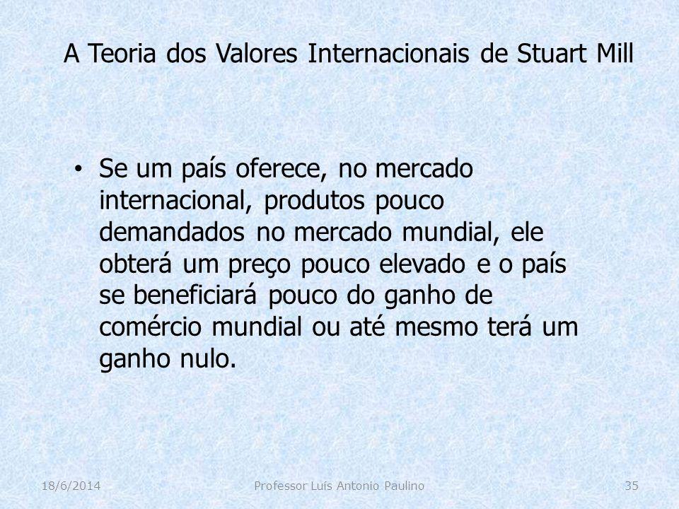 A Teoria dos Valores Internacionais de Stuart Mill Se um país oferece, no mercado internacional, produtos pouco demandados no mercado mundial, ele obt