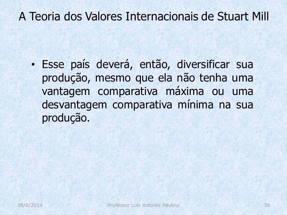 A Teoria dos Valores Internacionais de Stuart Mill Esse país deverá, então, diversificar sua produção, mesmo que ela não tenha uma vantagem comparativ