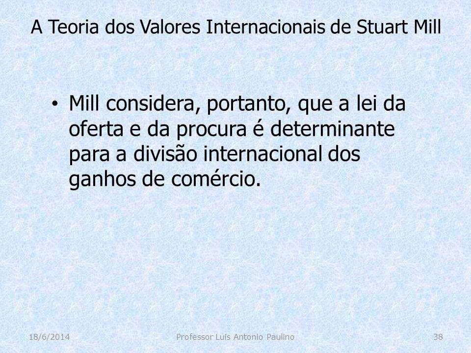 A Teoria dos Valores Internacionais de Stuart Mill Mill considera, portanto, que a lei da oferta e da procura é determinante para a divisão internacio