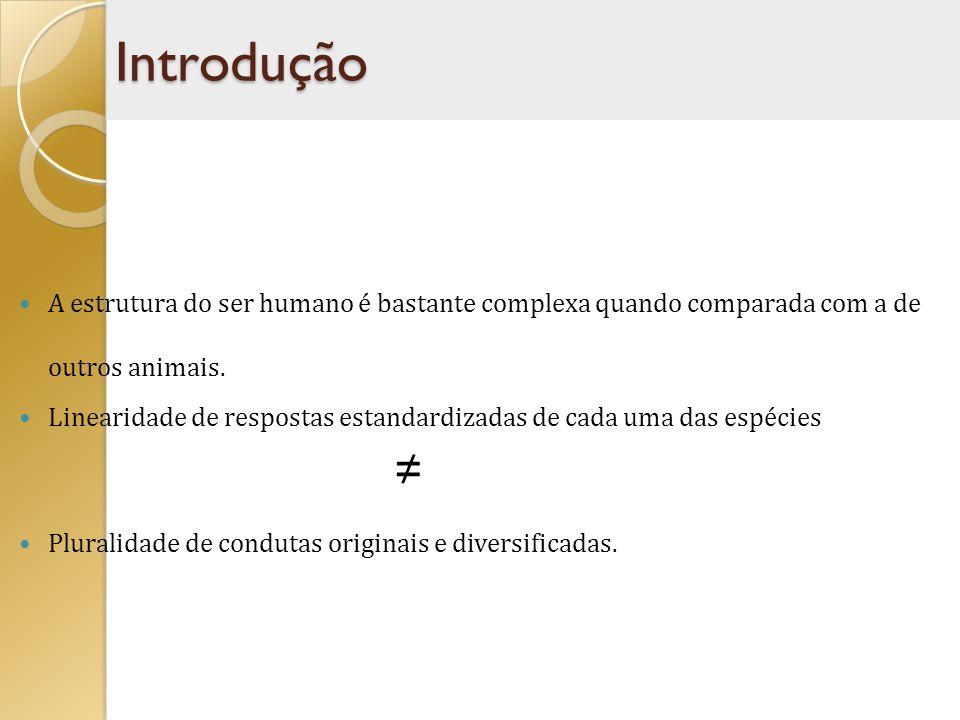 A estrutura do ser humano é bastante complexa quando comparada com a de outros animais. Linearidade de respostas estandardizadas de cada uma das espéc