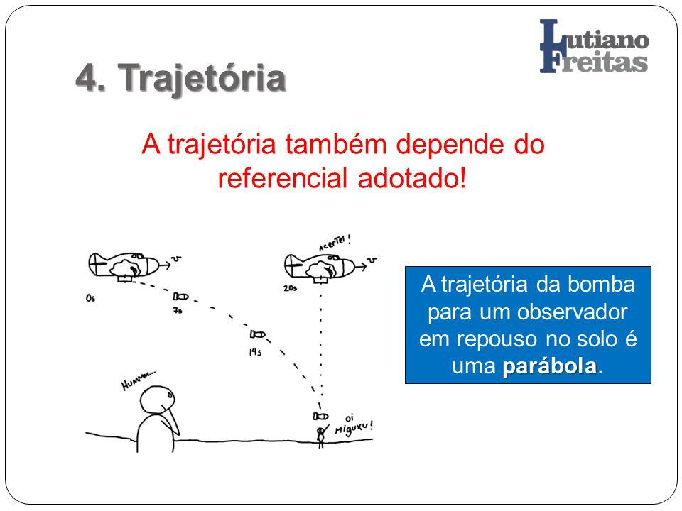 4. Trajetória A trajetória também depende do referencial adotado! parábola A trajetória da bomba para um observador em repouso no solo é uma parábola.
