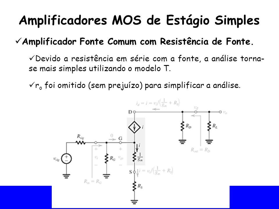 Universidade Federal do Vale do São Francisco - UNIVASF Colegiado de Engenharia da Computação – CECOMP Amplificador Fonte Comum com Resistência de Fon