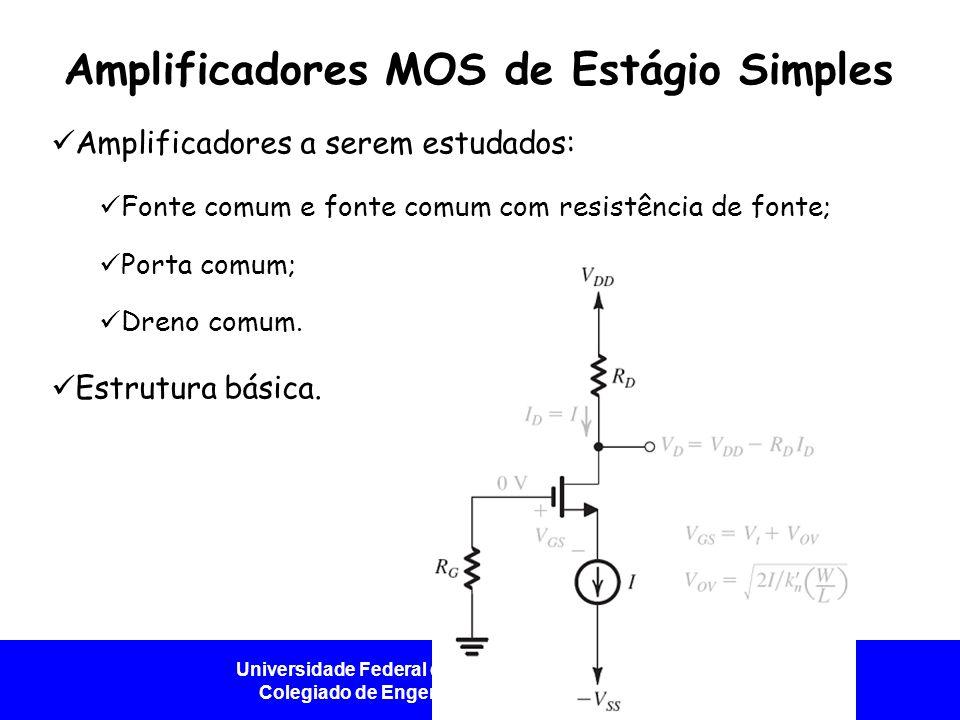 Universidade Federal do Vale do São Francisco - UNIVASF Colegiado de Engenharia da Computação – CECOMP Amplificadores a serem estudados: Fonte comum e