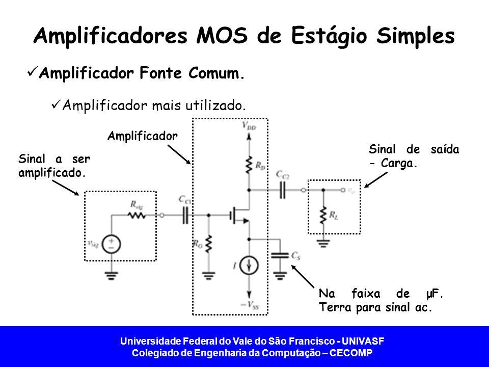 Universidade Federal do Vale do São Francisco - UNIVASF Colegiado de Engenharia da Computação – CECOMP Amplificador Fonte Comum. Amplificador mais uti