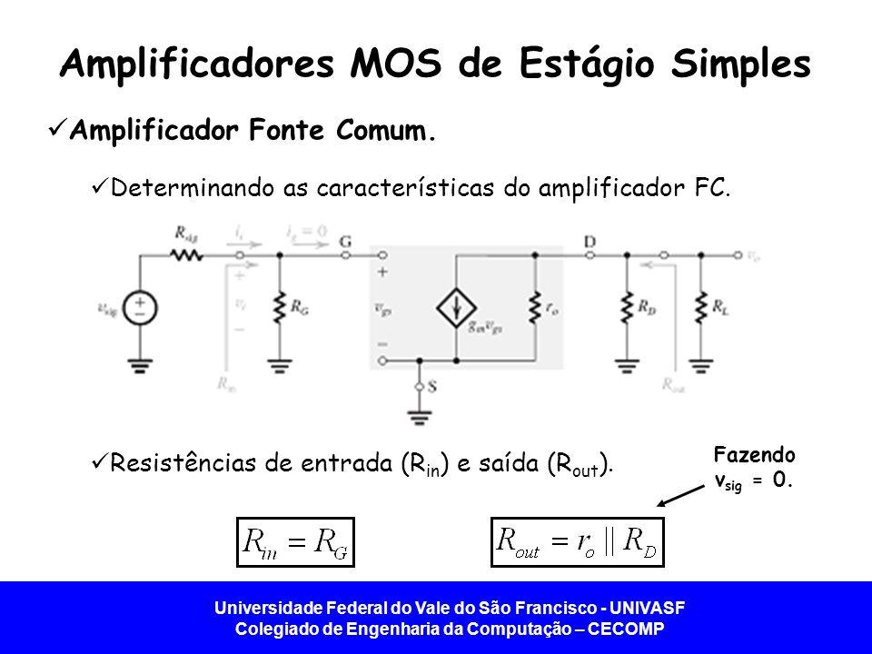 Universidade Federal do Vale do São Francisco - UNIVASF Colegiado de Engenharia da Computação – CECOMP Amplificador Fonte Comum. Determinando as carac