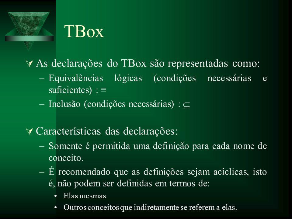 As declarações do TBox são representadas como: –Equivalências lógicas (condições necessárias e suficientes) : –Inclusão (condições necessárias) : Cara