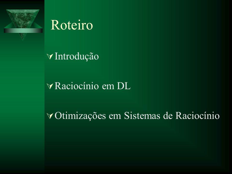 Roteiro Introdução Raciocínio em DL Otimizações em Sistemas de Raciocínio