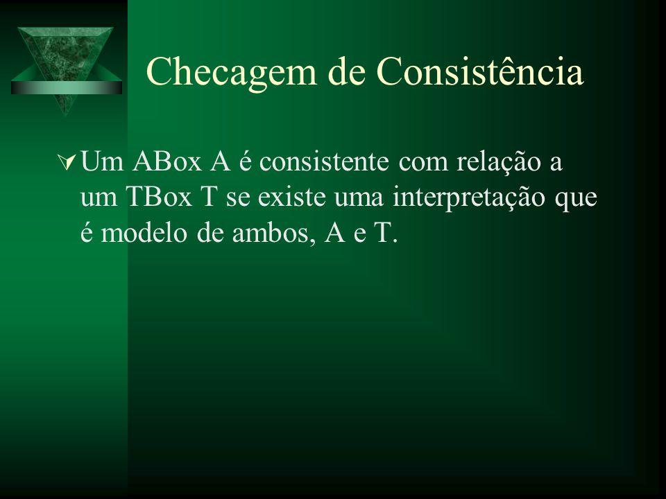 Checagem de Consistência Um ABox A é consistente com relação a um TBox T se existe uma interpretação que é modelo de ambos, A e T.