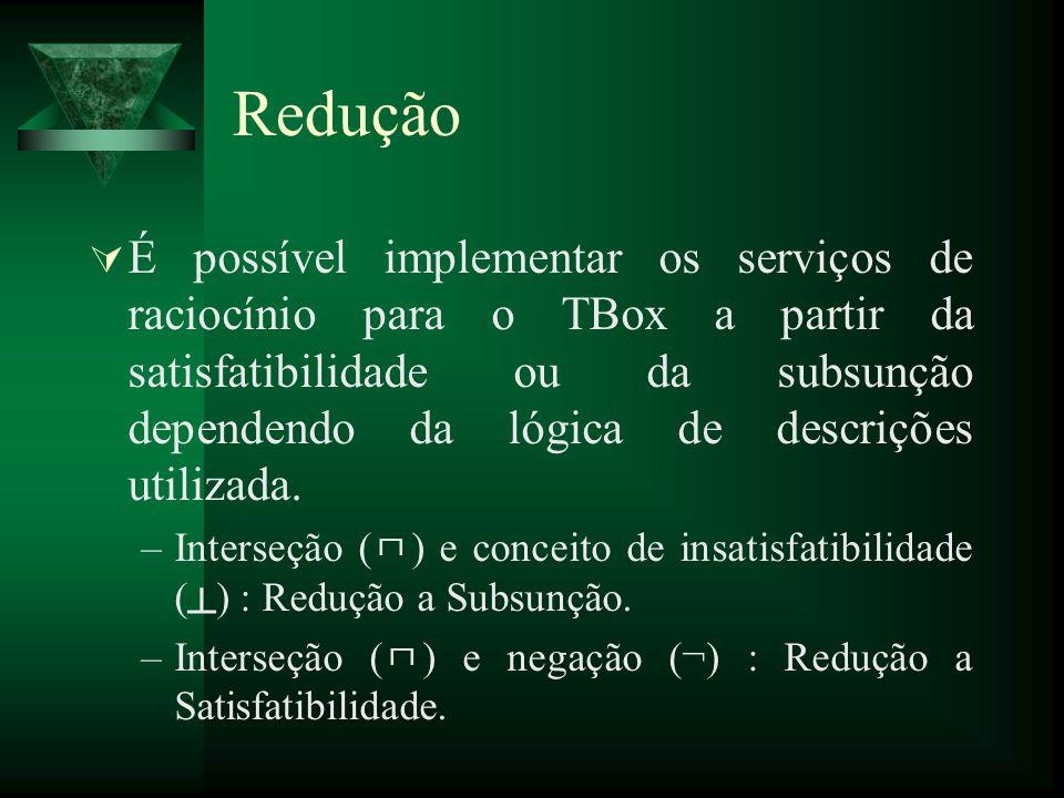 Redução É possível implementar os serviços de raciocínio para o TBox a partir da satisfatibilidade ou da subsunção dependendo da lógica de descrições