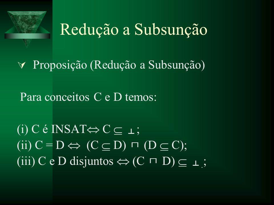 Redução a Subsunção Proposição (Redução a Subsunção) Para conceitos C e D temos: (i) C é INSAT C ; (ii) C = D (C D) (D C); (iii) C e D disjuntos (C D)