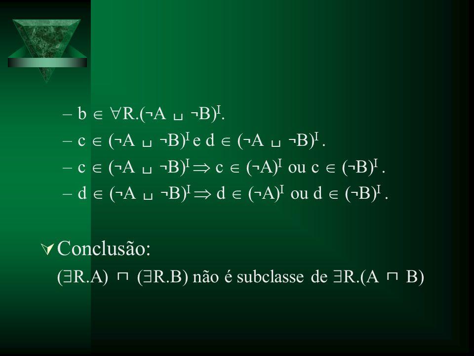 –b R.( ¬ A ¬ B) I. –c ( ¬ A ¬ B) I e d ( ¬ A ¬ B) I. –c ( ¬ A ¬ B) I c ( ¬ A) I ou c ( ¬ B) I. –d ( ¬ A ¬ B) I d ( ¬ A) I ou d ( ¬ B) I. Conclusão: (