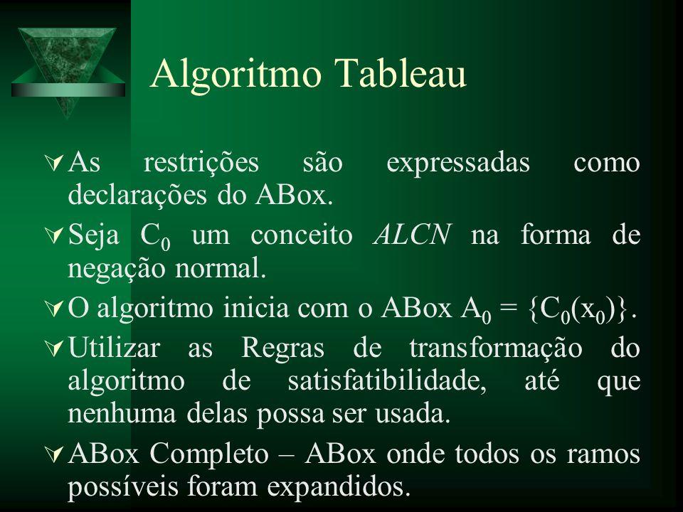 As restrições são expressadas como declarações do ABox. Seja C 0 um conceito ALCN na forma de negação normal. O algoritmo inicia com o ABox A 0 = {C 0