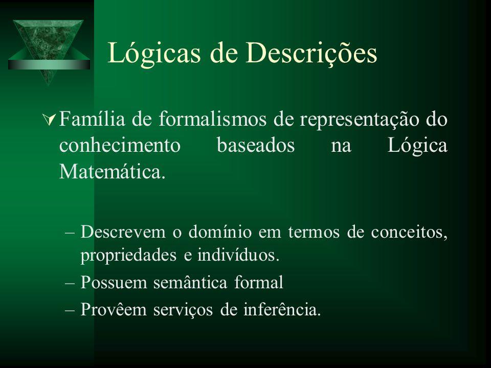 Lógicas de Descrições Família de formalismos de representação do conhecimento baseados na Lógica Matemática. –Descrevem o domínio em termos de conceit